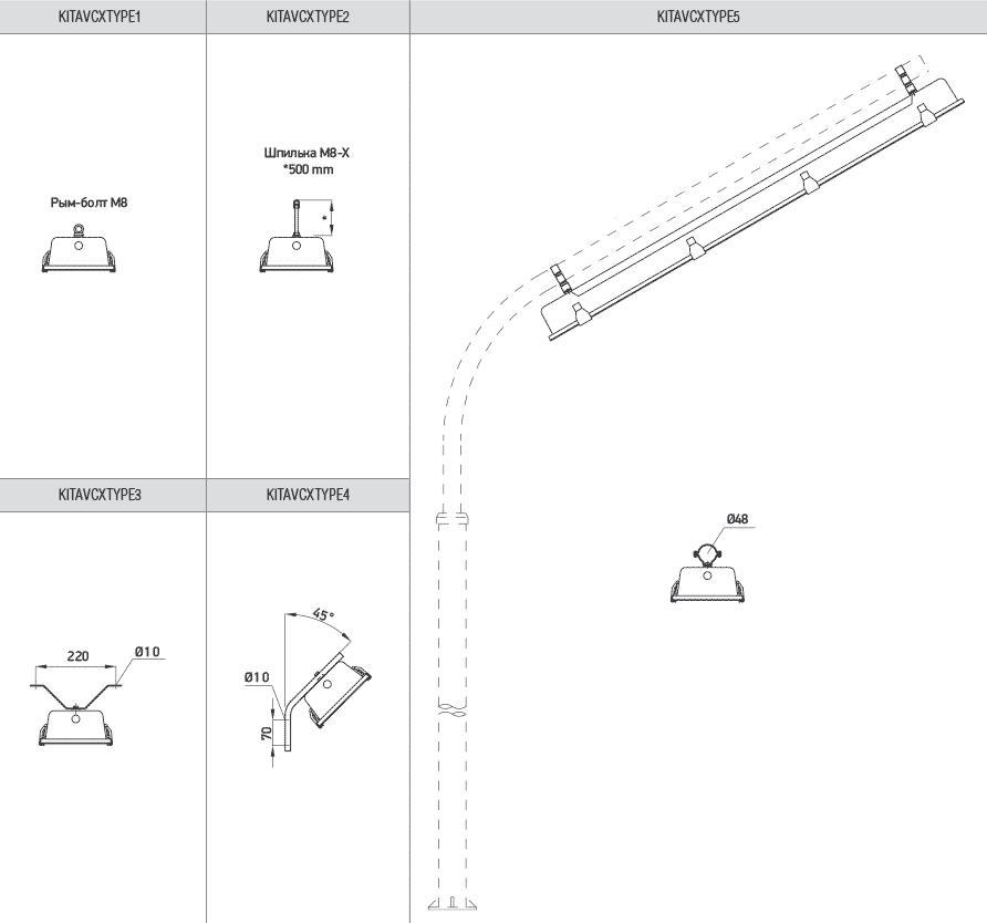 Стандартные виды крепления для светильников AVCX