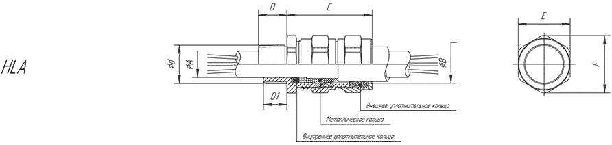 Кабельный ввод серии HLA для бронированных кабелейс двойной герметичностью
