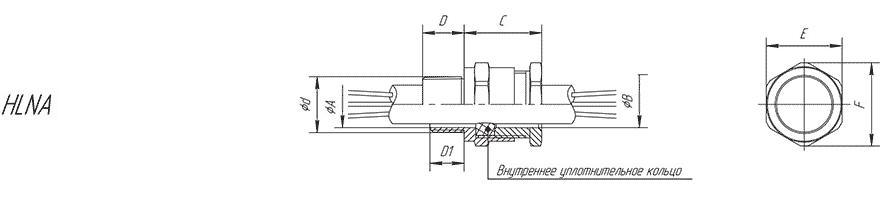 Кабельный ввод серии HLNA для небронированного кабеля