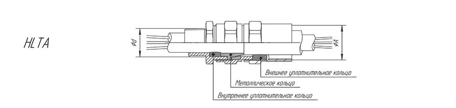 Кабельный ввод серии HLTA для бронир. кабелей с трубным присоединением с разными присоединит. размерами