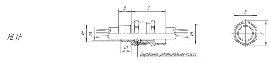 Кабельный ввод серии HLTF для небронированного кабеля с присоединением натрубу (внутренняя резьба)