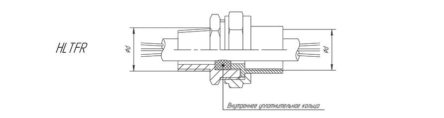 Кабельный ввод серии HLTFR для небронированного кабеля с независимо вращающимся трубным присоединением (внутренняя резьба)