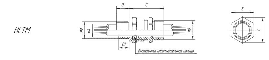 Кабельный ввод серии HLTM для небронированного кабеля с присоединением натрубу (наружная резьба)