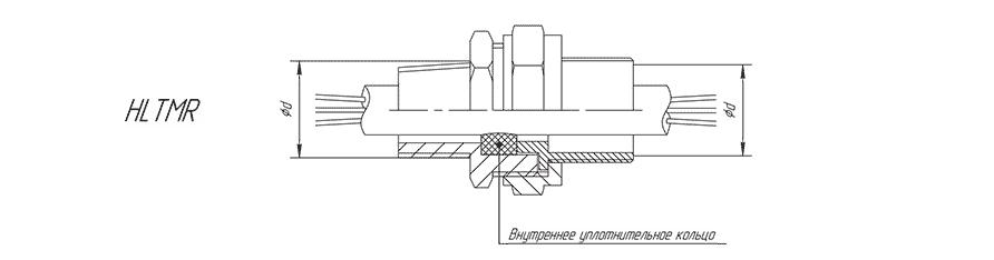 Кабельный ввод серии HLTMR для небронированного кабеля с независимо вращающимся трубным присоединением (наружная резьба)