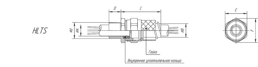 Кабельный ввод серии HLTS для присоединения металлорукава