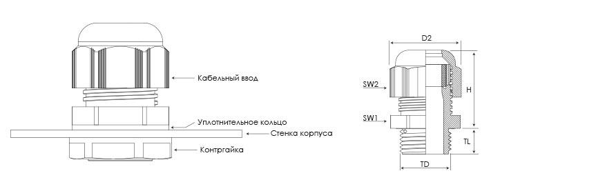 Кабельный ввод серии BMI для небронированного кабеля