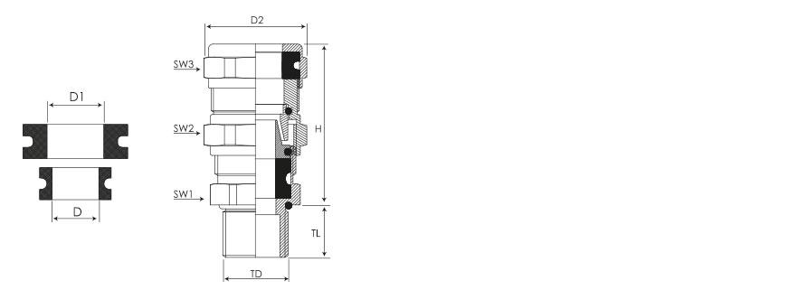 Кабельный ввод серии КВА для бронированного кабеля с двойной герметичностью