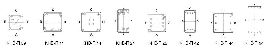Типоразмеры, количество отверстий и сечение кабеля