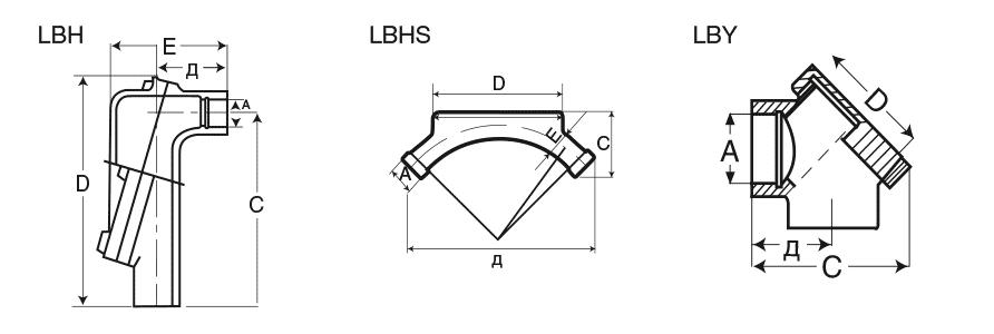 Протяжные угловые фитинги серий LBH, LBHS и LBY
