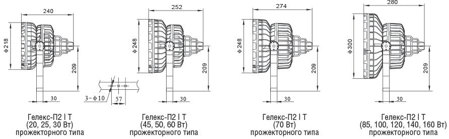 Габаритные размеры прожектора ГЕЛЕКС-П2 прожекторного типа