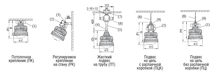 Варианты крепления прожектора ГЕЛЕКС-П2