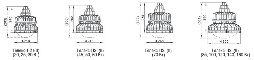 Габаритные размеры прожектора ГЕЛЕКС-П2 с выпуклым стеклом