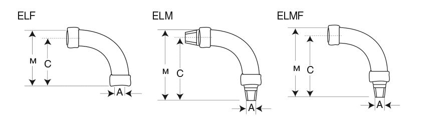 Угловые элементы серий ELF, ELM и ELMF