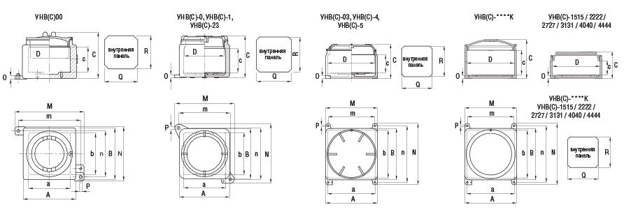 Габаритные размеры и вес корпусов серии УНВ(С)